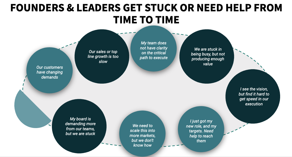 Why founders & leaders mostly need coaches, not consultants